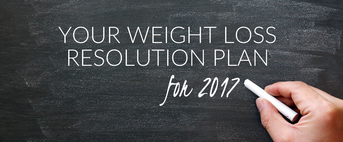 resolution plan